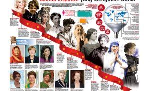 Sosok Wanita Inspiratif yang Mengubah Dunia